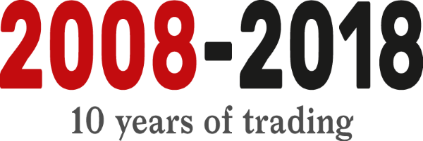 Red-Inc 10 years of trading